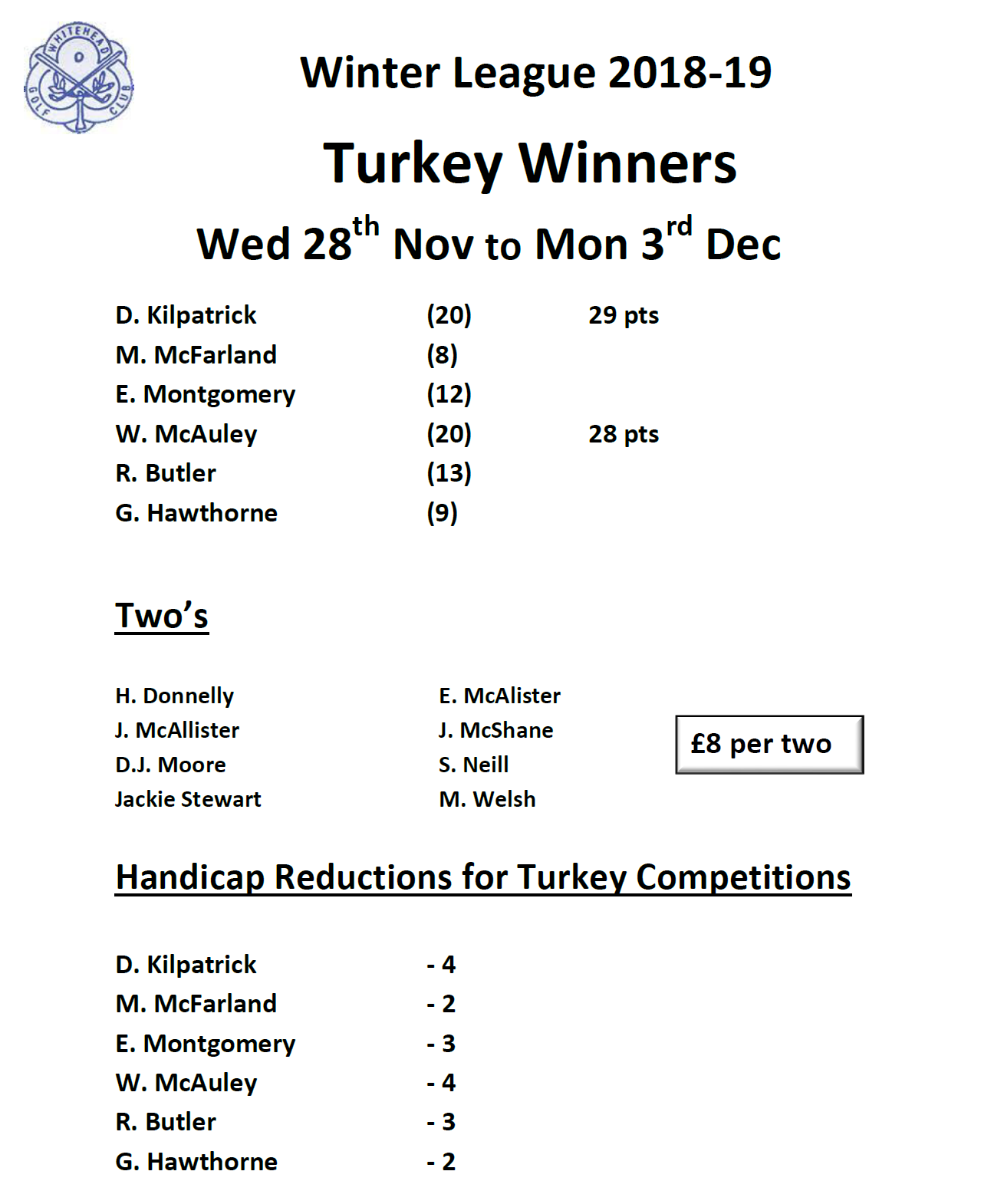 Winter league turkey winners week 6